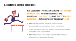 4f - Benefits - Customer Centric Experie