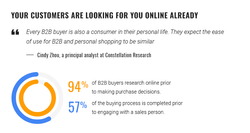 2 - Customers Are Looking For You Online