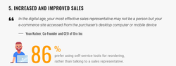 4e - Benefits - Increased Sales.png