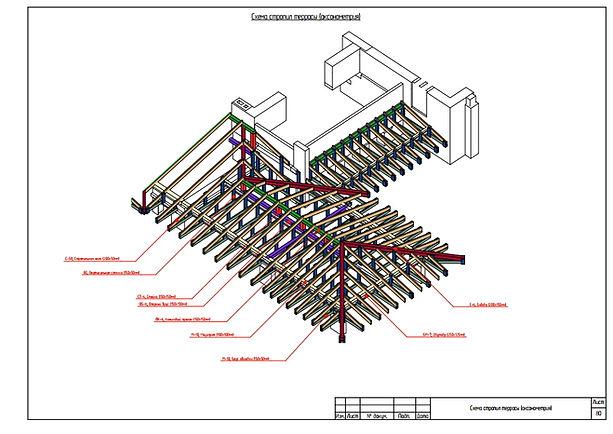 Схема стропиьной системы