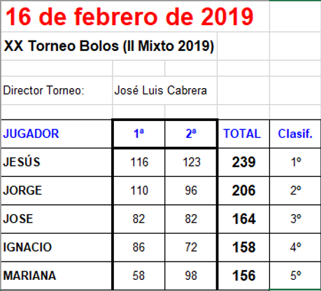 Bolos 2019.PNG