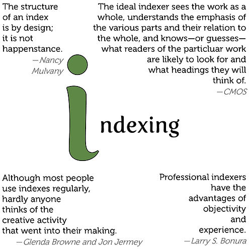 Quotes about indexing