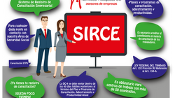 ¿Conoces el SIRCE?