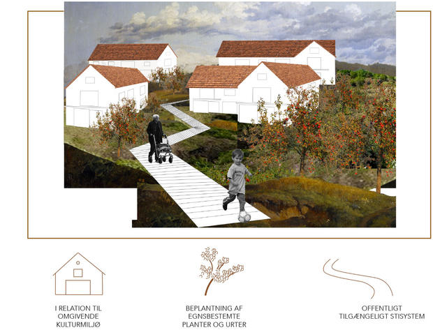 Principles for the new residential area