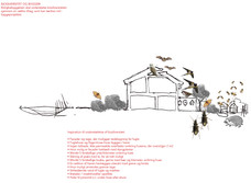 Integrating biodiversity in rural architecture: creating nestling places and hides