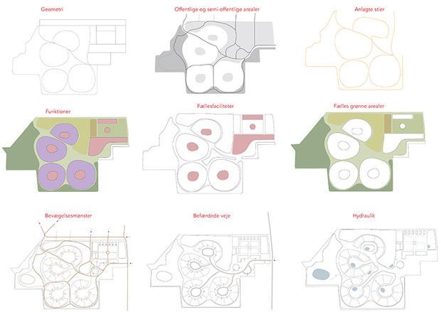 Diagrams | Drawing by Rural Agentur