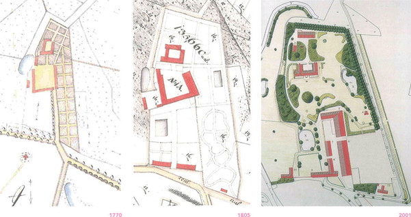 Historic site analysis
