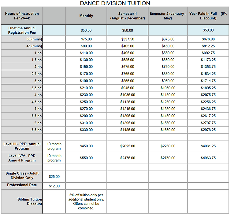 Dance Division Tuition.PNG