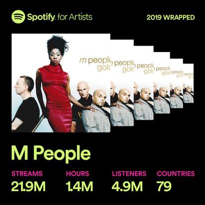 m people 2019 spotify stats