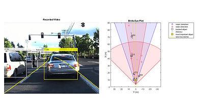 automated-driving-tb-sensor-fusion-track