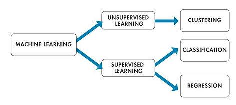 Develop Predictiv Methods.JPG