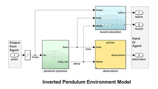 reinforcement-learning-tb-environment-mo