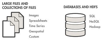 Access Data.JPG
