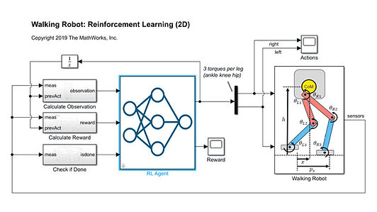 what-is-reinforcement-learning-thumbnail