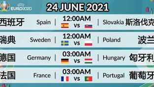 UEFA EURO 2020 Tonight 24/6/2021