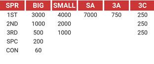 Ekor 4D Lotto WINBOX 4D Payout SPR.jpg