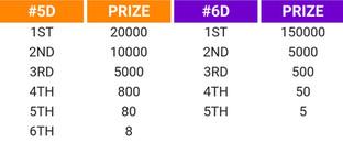 Ekor 4D Lotto WINBOX 5D 6D Payout.jpg