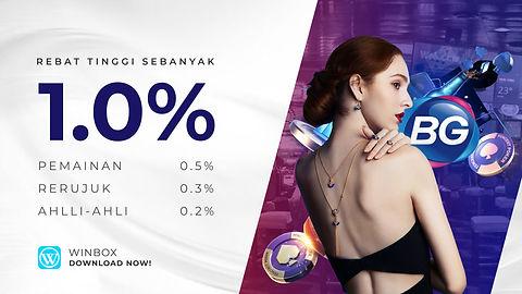 Big Gaming WINBOX Online Casino Malaysia