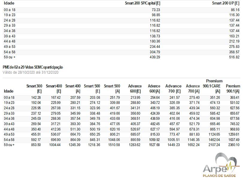 Tabela-de-Planos-de-Saúde-Notredame-Intermédica-2020-dezembro-Plano-de-Saúde-GNDI-Plano-de-Saúde-empresa-mei-São-Paulo-Plano-de-Saúde-Empresarial