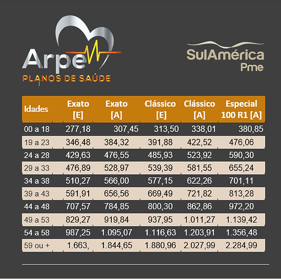 Planos-de-Saúde- Sulamérica-Tabela-de-Preços-Planos-de-Saúde- Sulamérica-Plano-de-Saúde- Sulamérica-Empresarial-Plano-de-Saúde-Empresarial-Plano-de-Saúde-Sulamérica-PME-Plano-de-Saúde-Sulamérica-MEI-Tabela-de-Plano-de-Saúde- Sulamérica-2021-Tabela-Preços-Plano-de-Saúde- Sulamérica-sem-Coparticipação-Plano-de-Saúde-Sulamérica- Individual-Plano-de-Saúde- Sulamérica-por-Adesão-Plano-de-Saúde- Sulamérica-São-Paulo-Plano-de-Saúde-Sulamérica -Empresarial-Rio-de-Janeiro-Plano-de-Saúde- Sulamérica-Mooca-Seguro-Sulamérica-Saúde-Seguro-Sulamérica-Saúde-Seguro-Sulamérica-Saúdel-Empresarial-Tabela-de-Preço-Seguro-Saúde-Sulamérica-2021