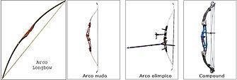 Arcieri Bresciani, Corso di tiro con l'arco brescia, Brescia corso arco, brescia corsi arco, brescia arco corso, brescia arco corsi
