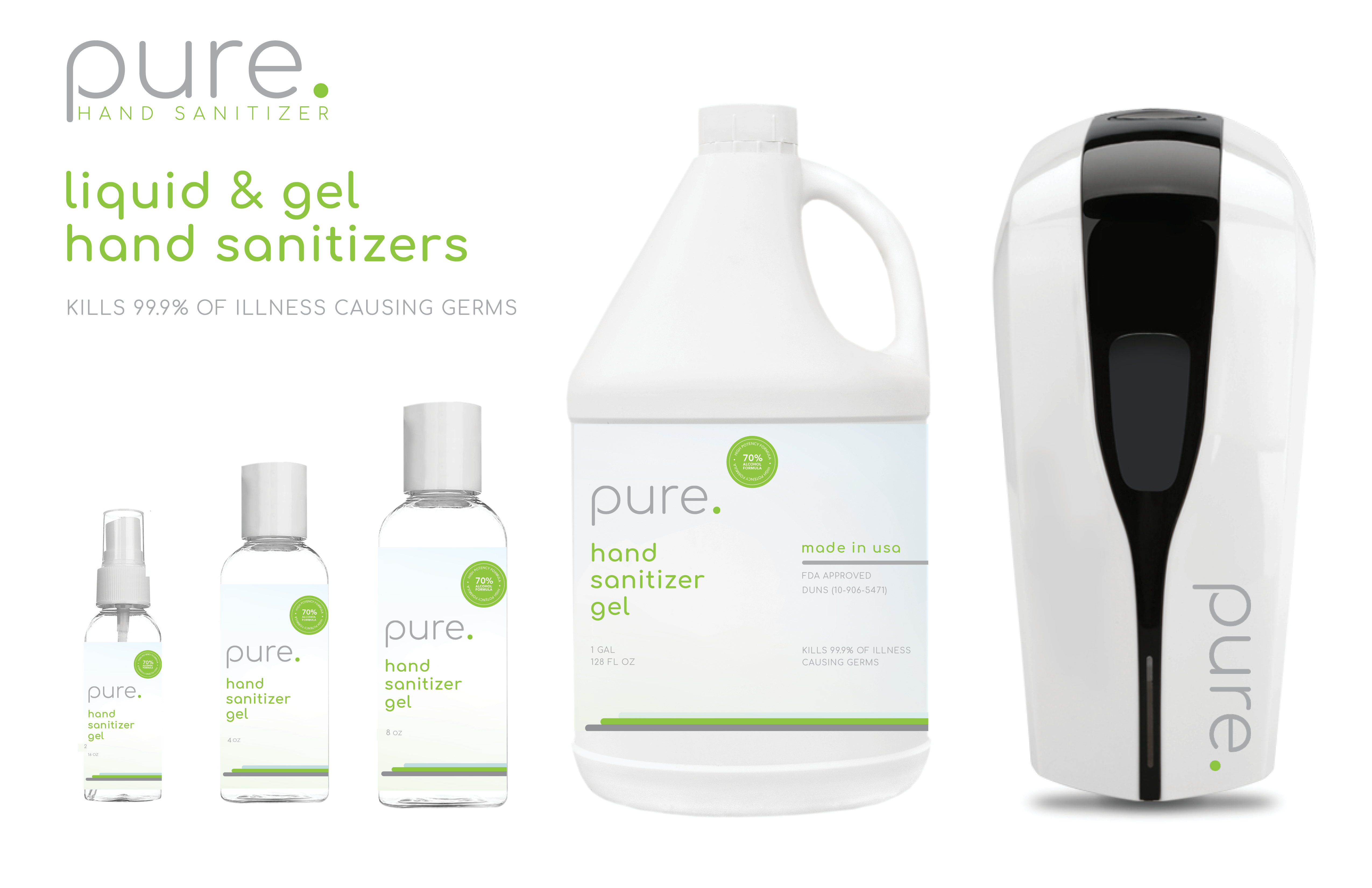 Hand Sanitizer Brand & Labels