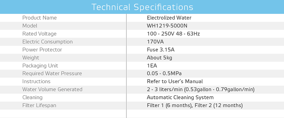 EWater Technical Specifications v2.png