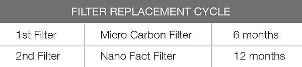 filter CYCLE.jpg