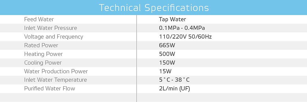 H04 Technical Specifications.png