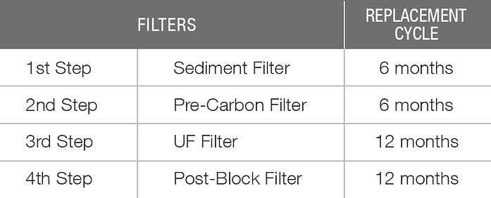 Luxe filter CYCLE v1.1.jpg