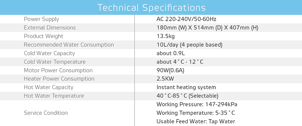 2300 Technical Specifications.png