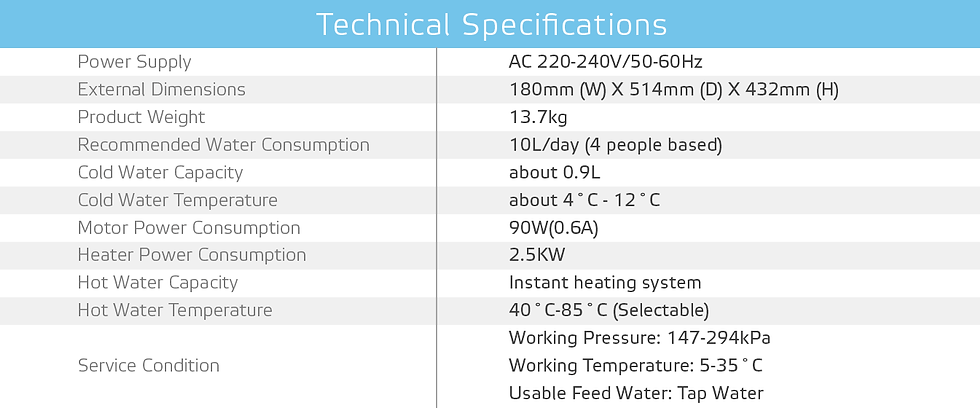 3000 Technical Specifications.png