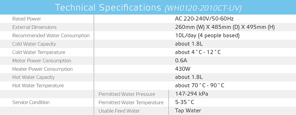 2010CT Technical Specifications.png