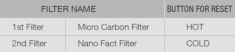 filter table.jpg