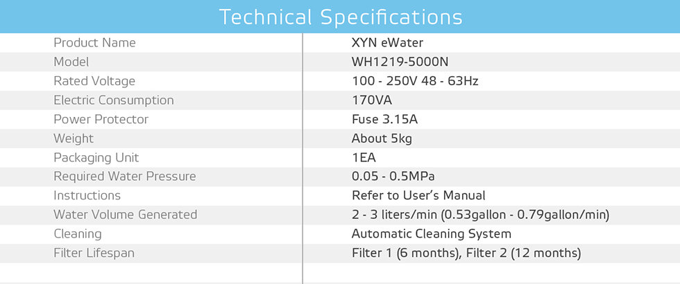 E Water Technical Specifications v01.13.