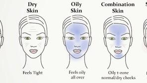 Pertama kali memilih Skin Care