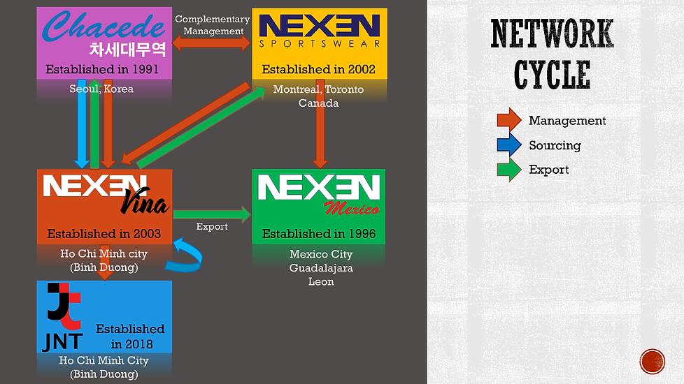 Nexen Vina profile 5.png