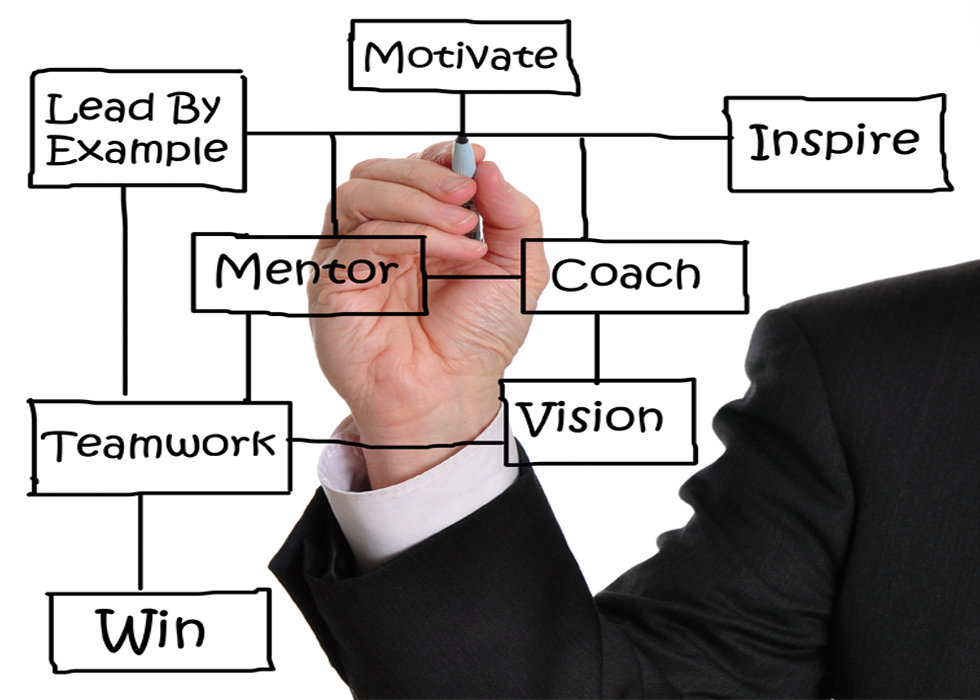 Coaching - Are you where you want to be in life and business?