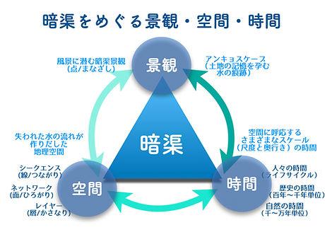 20201030_TokyoAnkyology.001.jpeg