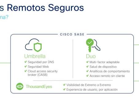 Cisco SASE – Agilidad, automatización y seguridad