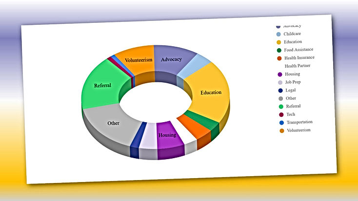 data partners.jpg