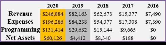 Revenue Chart png.png