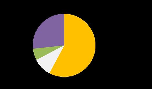 Housing Statistics.png