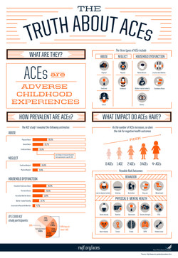 ACEs_infographic_print_2015.4.5_v2