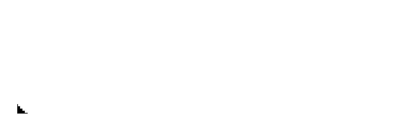 Birmingham City Council (white).png