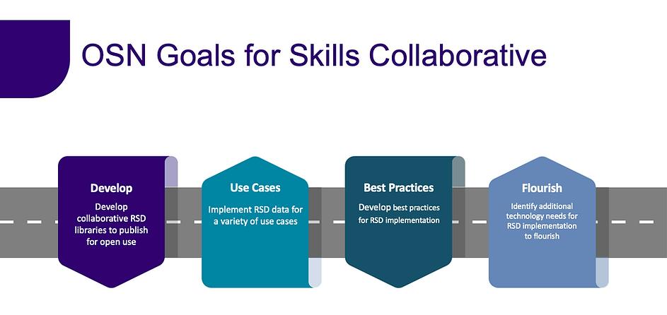 Collaborative Goals.png