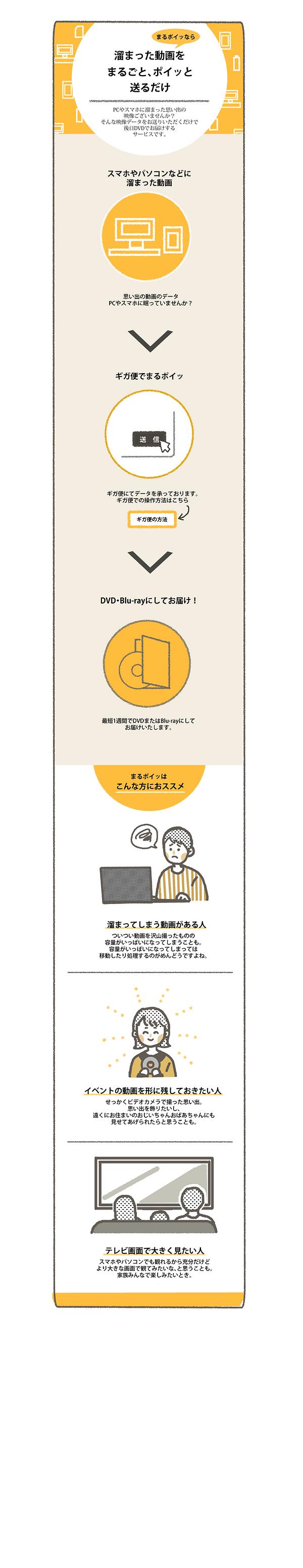 LPデザイン_スマホ用_テスト.png