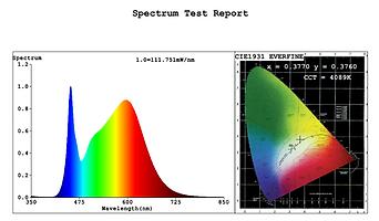 Grow Strip Spectrum.png