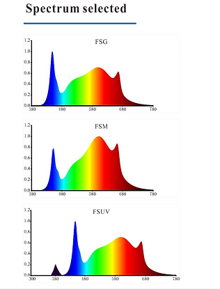 G2 Spectrum.png