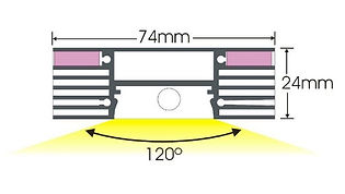 GS92 Dimensions